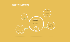 Copy of Resolving Conflicts