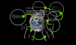 OGX process