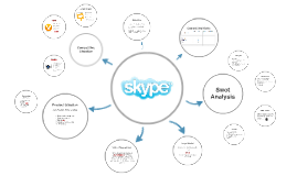 Copy of Skype