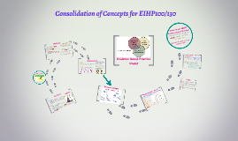 Copy of Consolidation of Concepts for EIHP_201402