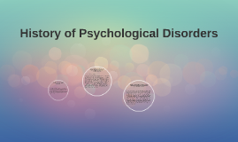 Copy of History of Psychological Disorders