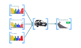 Fuzzy Applications in Ground Vehicle Engineering: Focus on Identification
