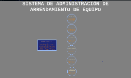 Copy of SISTEMA DE ADMINISTRACIÓN DE ARRENDAMIENTO DE EQUIPO
