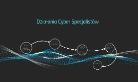 Działania Cyber Specjalistów