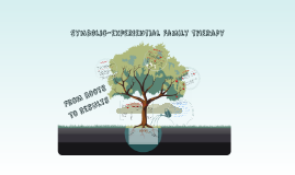 Symbolic-experiential Family therapy