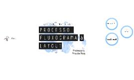 Copy of Estudos das ferramentas de processo, fluxograma e layout