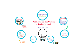 Aesthetics and the Practices of Qualitative Inquiry