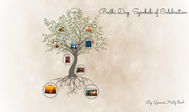 Bodhi Day: Symbols of Celebration