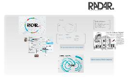 Revista Radar