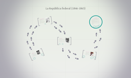 Copy of 2.4 La República federal (1846-1863)