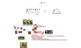elementarne nogometne tehnike