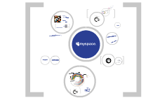 Copy of MySpsdfsdface LeWeb Keynote