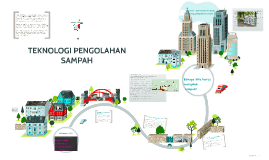 Copy of TEKNOLOGI PENGOLAHAN SAMPAH