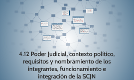 4.12 Poder Judicial, contexto político, requisitos y nombram