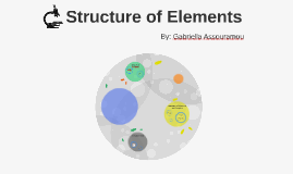Structure of Elements