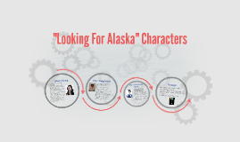"""looking for alaska character list Looking for alaska character study miles """"pudge"""" halter-miles never really fit in with the rest of his hometown, he always felt as though his life was much unfulfilled."""