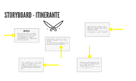 STORYBOARD - ITINERANTE