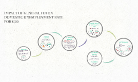 IMPACT OF FDI ON DOMESTIC UNEMPLOYMENT RATE FOR DEVELOPING C