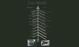 Copy of Causas y Consecuencias de la Segunda Guerra Mundial.