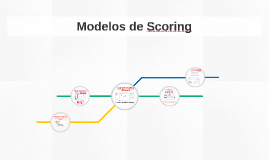 Modelos de Scoring