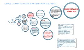 Copy of HABILIDADES Y COMPETENCIAS PARA SER UN BUEN ADMINISTRADOR EN UNA EMPRESA