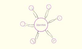 Mapa conceptual A