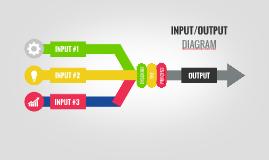 Copy of Input Output Diagram - Free Prezi Template