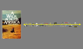 Copy of Walk Across America Timeline