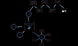 DXA Extensibility