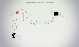 Copy of Words of the Wiser Signpost