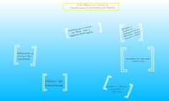 Copy of Ciclo Básico del Proceso de Construcción de Indicadores de Gestión.