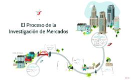 Copy of El Proceso de la Investigación de Mercados