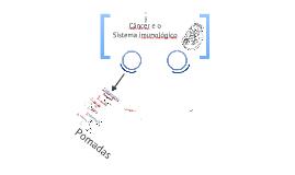 Copy of Carcinoma