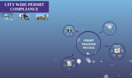 Copy of PERMIT TRACKING PROCESS