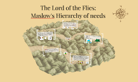 lord of the flies maslow style