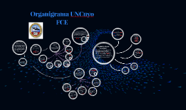 Copy of Organigrama UNCuyo y FCE