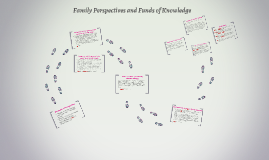 Family Perspectives and Funds of Knowledge