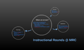 Instructional Rounds @ MRC