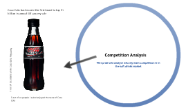 BTEC Unit 3 Competitor Analysis
