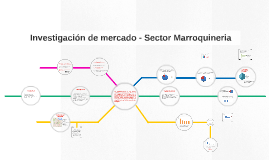 Investigación de mercado - Sector Marroquineria