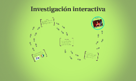 Copy of Investigación interactiva