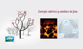 Copy of Energía calórica y cambios de fase