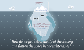Flipping and Flattening the Classroom: Literacy and Digital Literacy Through the Collaboration of Social Networks