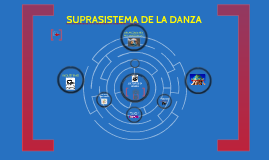SUPRASISTEMA DE LA DANZA GLOBAL