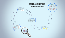 Copy of CADENAS CINÉTICAS DE MOVIMIENTO