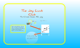 The Joy Luck Club Chapter 1