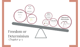 Freedom or Determinism