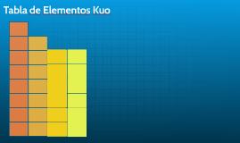 Tabla de Elementos Kuo
