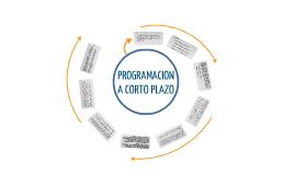 6.1 PROGRAMACION A CORTO PLAZO