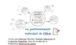 Le positionnement individuel de l élève